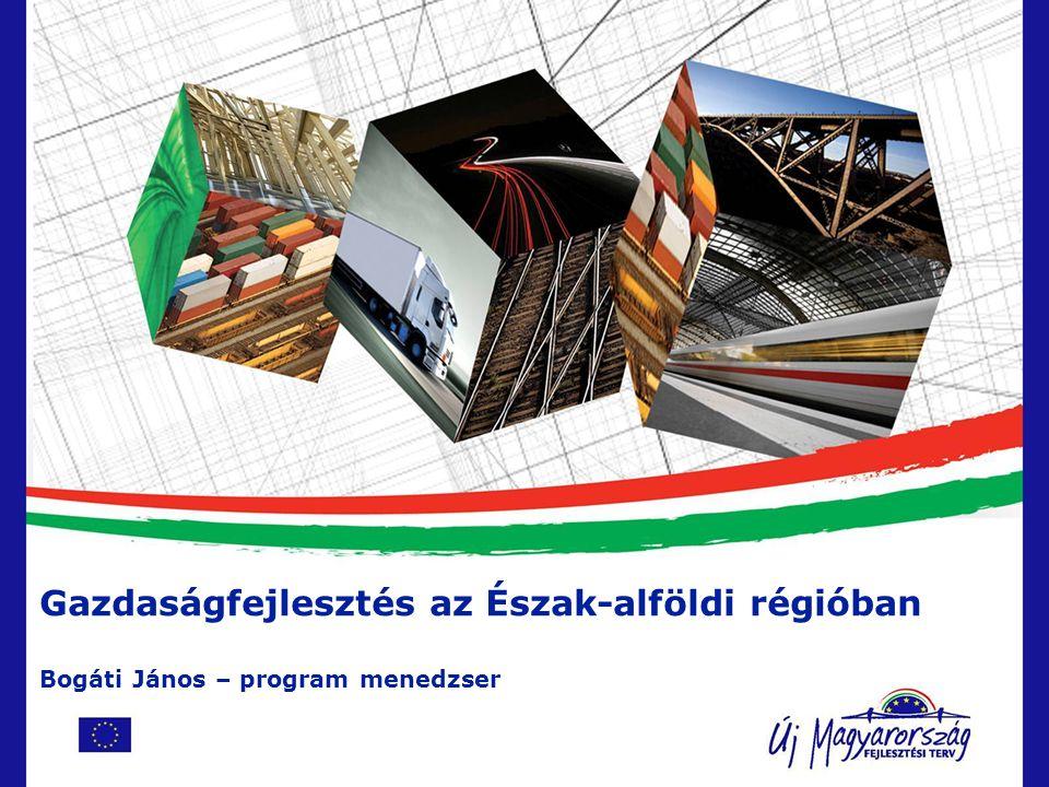 A vállalkozások számára elérhető támogatások HAZAI FORRÁSOK Minisztériumi kiírások NFGM, SZMM, UNIÓS FORRÁSOK TÁMOGATÁSOK I-II.