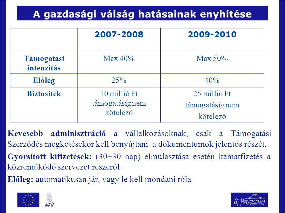 Telephelyfejlesztés 2009. évi statisztikák