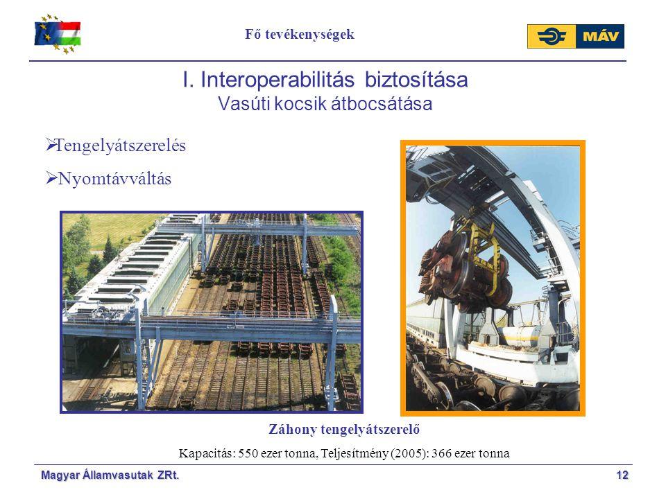 Magyar Államvasutak ZRt.12 Fő tevékenységek I. Interoperabilitás biztosítása Vasúti kocsik átbocsátása  Tengelyátszerelés  Nyomtávváltás Záhony teng