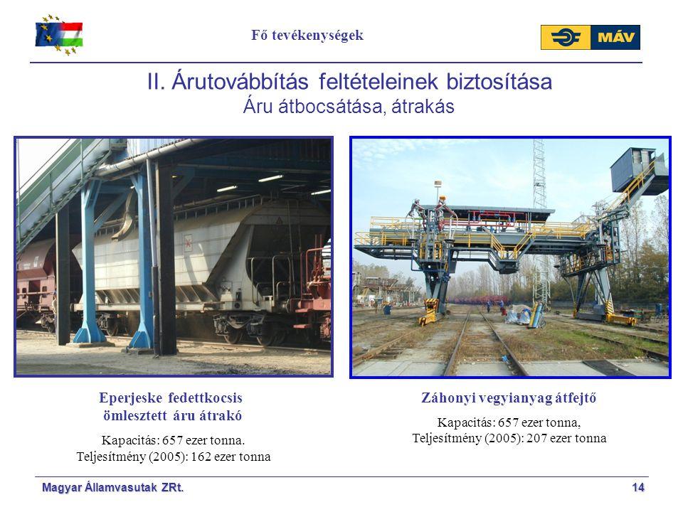 Magyar Államvasutak ZRt.14 II. Árutovábbítás feltételeinek biztosítása Áru átbocsátása, átrakás Eperjeske fedettkocsis ömlesztett áru átrakó Kapacitás