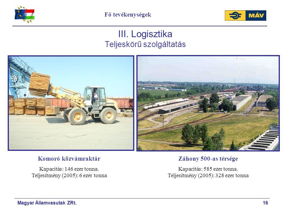 Magyar Államvasutak ZRt.16 Fő tevékenységek III. Logisztika Teljeskörű szolgáltatás Komoró közvámraktár Kapacitás: 146 ezer tonna. Teljesítmény (2005)