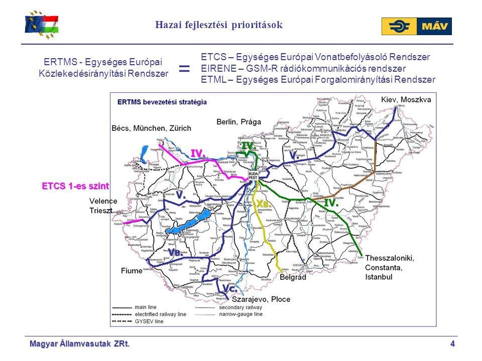 4Magyar Államvasutak ZRt. Hazai fejlesztési prioritások ETCS – Egységes Európai Vonatbefolyásoló Rendszer EIRENE – GSM-R rádiókommunikációs rendszer E