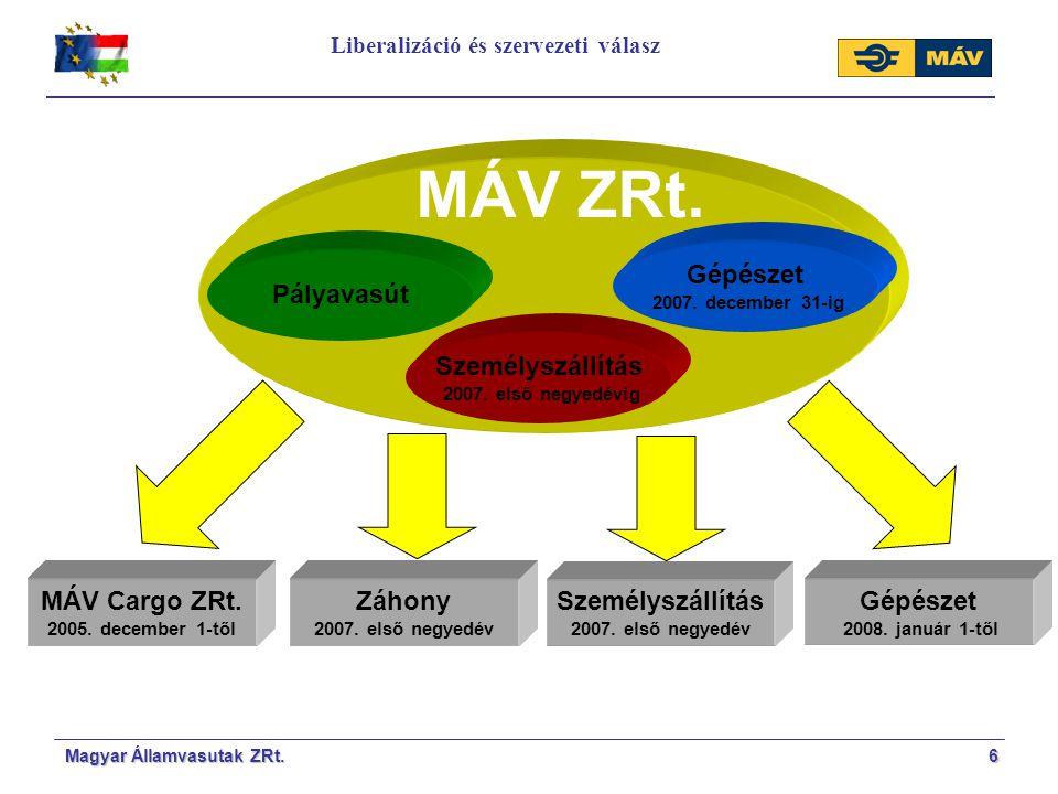 A fejlődés lehetőségei 17Magyar Államvasutak ZRt.I.