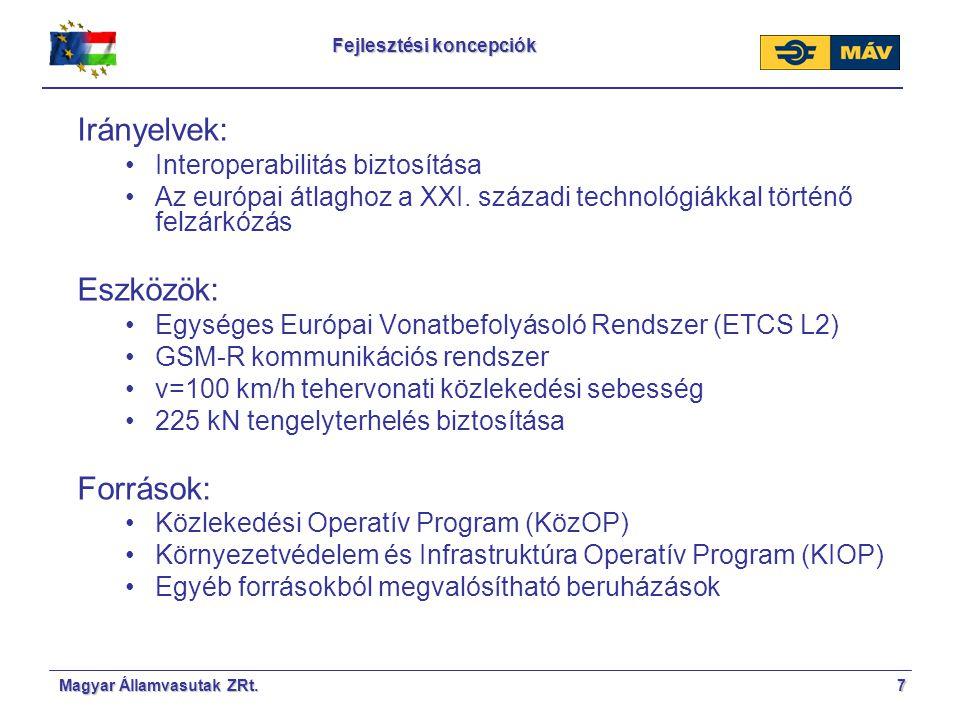 Fejlesztési koncepciók Irányelvek: Interoperabilitás biztosítása Az európai átlaghoz a XXI. századi technológiákkal történő felzárkózás Eszközök: Egys