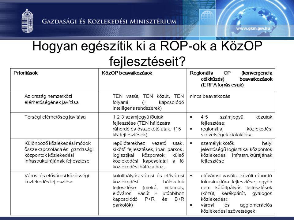 Hogyan egészítik ki a ROP-ok a KözOP fejlesztéseit.