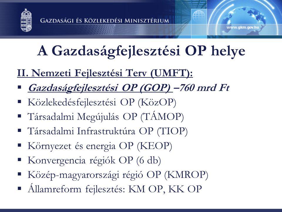 Gazdaságfejlesztésre szánt keretek az UMFT-ben ÚMFT teljes keret GOP KMROP ROP-ok Összesen 730 8.000 120 145 ~ 1000 milliárd Ft + Egyéb OP-k gazdaságfejlesztési hatásai Ebből:
