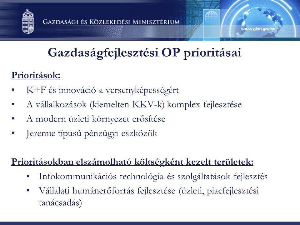 Gazdaságfejlesztési OP prioritásai Prioritások: K+F és innováció a versenyképességért A vállalkozások (kiemelten KKV-k) komplex fejlesztése A modern üzleti környezet erősítése Jeremie típusú pénzügyi eszközök Prioritásokban elszámolható költségként kezelt területek: Infokommunikációs technológia és szolgáltatások fejlesztés Vállalati humánerőforrás fejlesztése (üzleti, piacfejlesztési tanácsadás)
