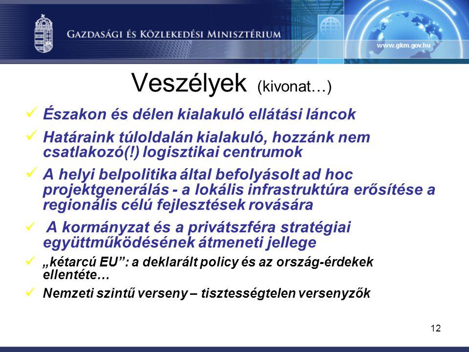 """12 Veszélyek (kivonat…) Északon és délen kialakuló ellátási láncok Határaink túloldalán kialakuló, hozzánk nem csatlakozó(!) logisztikai centrumok A helyi belpolitika által befolyásolt ad hoc projektgenerálás - a lokális infrastruktúra erősítése a regionális célú fejlesztések rovására A kormányzat és a privátszféra stratégiai együttműködésének átmeneti jellege """"kétarcú EU : a deklarált policy és az ország-érdekek ellentéte… Nemzeti szintű verseny – tisztességtelen versenyzők"""