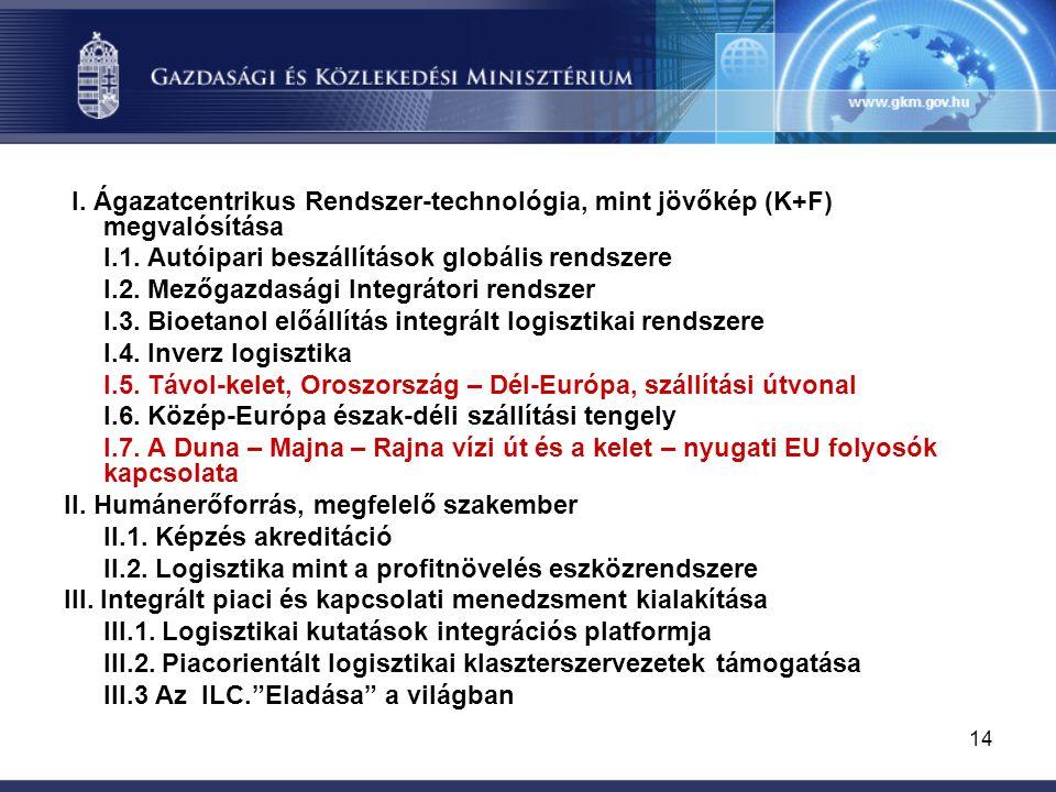 14 I. Ágazatcentrikus Rendszer-technológia, mint jövőkép (K+F) megvalósítása I.1. Autóipari beszállítások globális rendszere I.2. Mezőgazdasági Integr