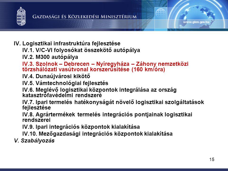 15 IV. Logisztikai infrastruktúra fejlesztése IV.1. V/C-VI folyosókat összekötő autópálya IV.2. M300 autópálya IV.3. Szolnok – Debrecen – Nyíregyháza