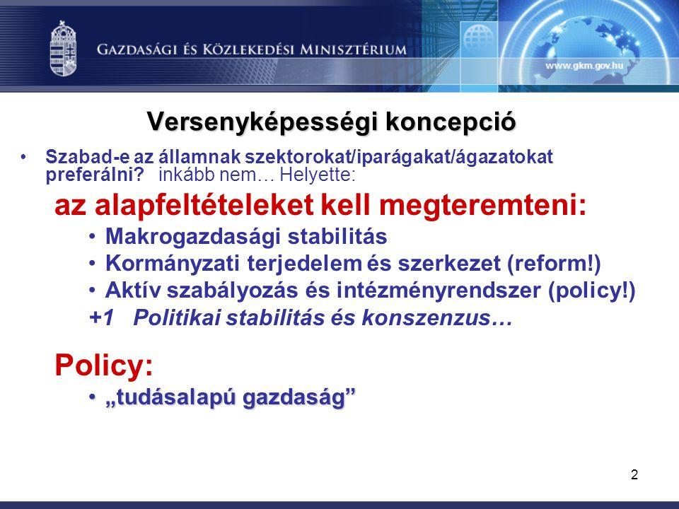 2 Versenyképességi koncepció Szabad-e az államnak szektorokat/iparágakat/ágazatokat preferálni.