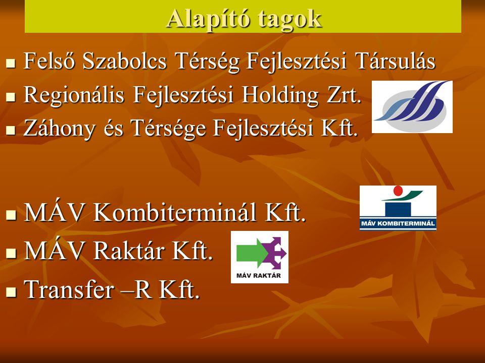 Alapító tagok Agrochimtranspack Kft.Agrochimtranspack Kft.