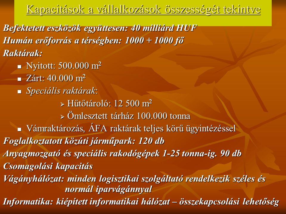 Kapacitások a vállalkozások összességét tekintve Befektetett eszközök együttesen: 40 milliárd HUF Humán erőforrás a térségben: 1000 + 1000 fő Raktárak: Nyitott: 500.000 m 2 Nyitott: 500.000 m 2 Zárt: 40.000 m 2 Zárt: 40.000 m 2 Speciális raktárak: Speciális raktárak:  Hűtőtároló: 12 500 m 2  Ömlesztett tárház 100.000 tonna Vámraktározás, ÁFA raktárak teljes körű ügyintézéssel Vámraktározás, ÁFA raktárak teljes körű ügyintézéssel Foglalkoztatott közúti járműpark: 120 db Anyagmozgató és speciális rakodógépek 1-25 tonna-ig.