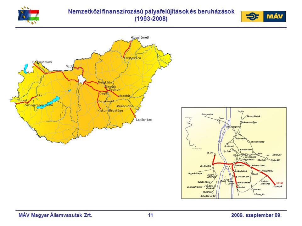 MÁV Magyar Államvasutak Zrt. 2009. szeptember 09.11 Nemzetközi finanszírozású pályafelújítások és beruházások (1993-2008)
