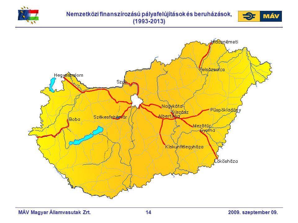 MÁV Magyar Államvasutak Zrt. 2009. szeptember 09.14 Nemzetközi finanszírozású pályafelújítások és beruházások, (1993-2013)