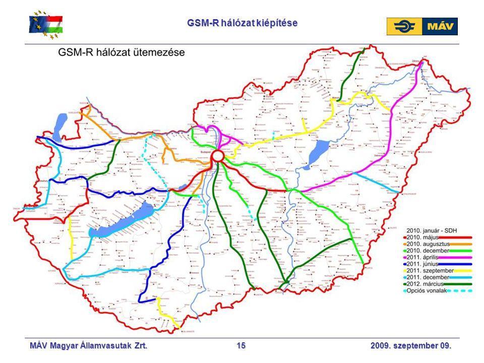MÁV Magyar Államvasutak Zrt. 2009. szeptember 09.15 GSM-R hálózat kiépítése