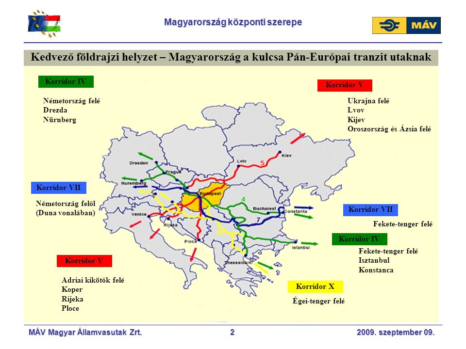 MÁV Magyar Államvasutak Zrt. 2009. szeptember 09.2 Magyarország központi szerepe Korridor IV Korridor V Korridor VII Korridor V Korridor VII Korridor