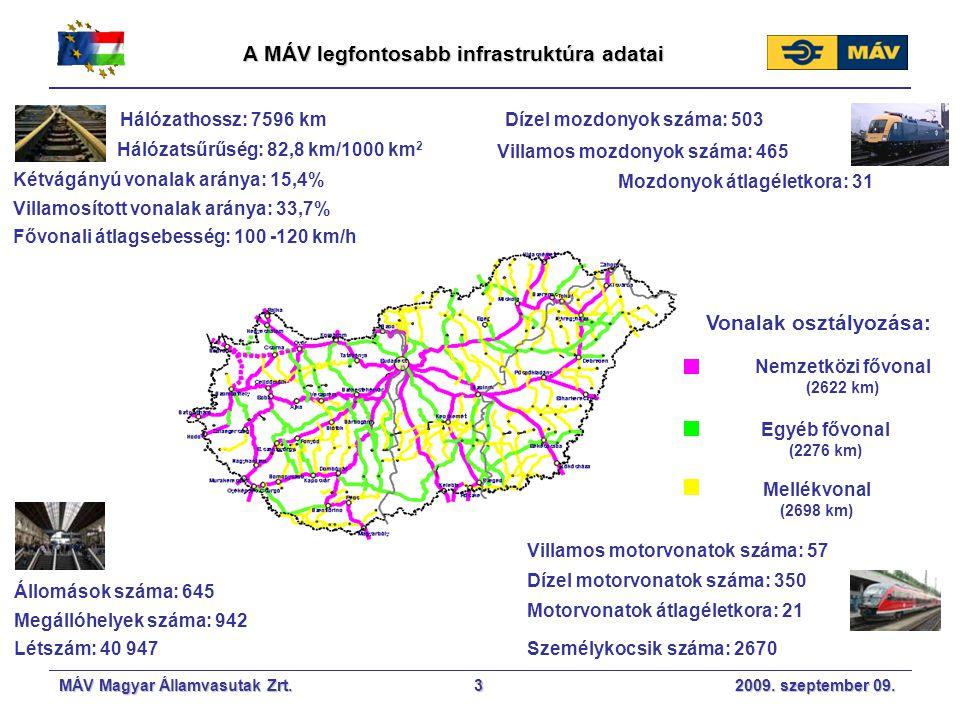 MÁV Magyar Államvasutak Zrt. 2009. szeptember 09.3 A MÁV legfontosabb infrastruktúra adatai Hálózathossz: 7596 km Mozdonyok átlagéletkora: 31 Létszám: