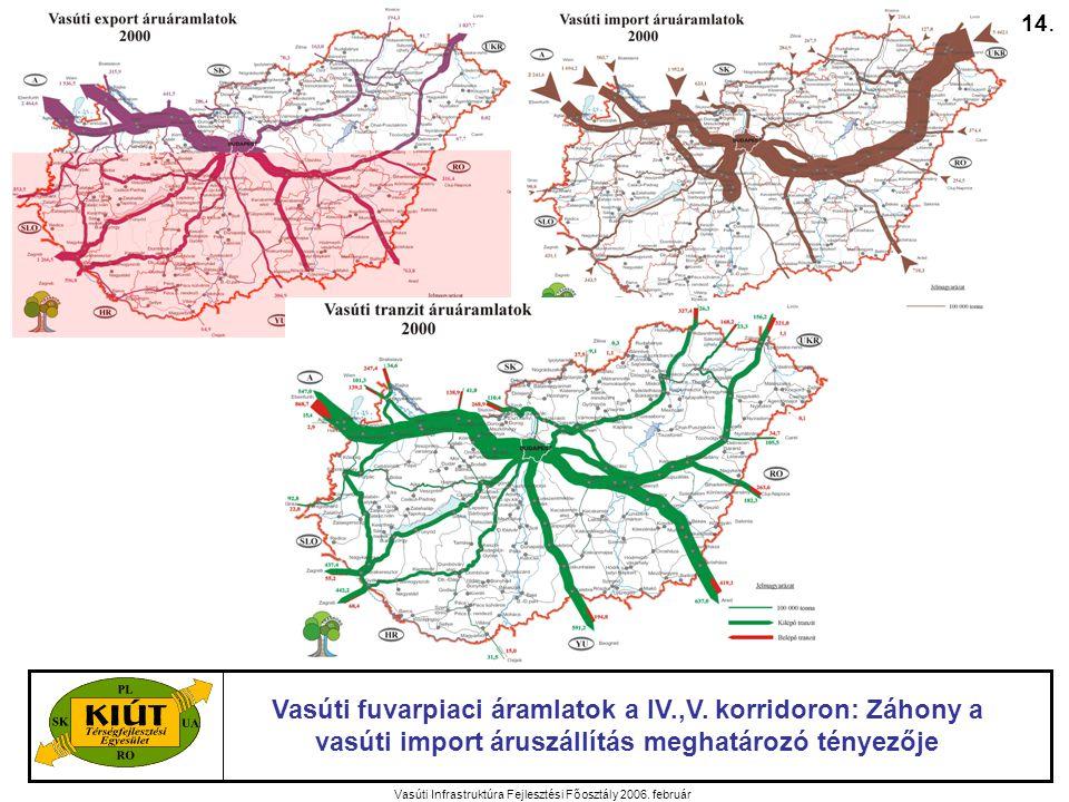 Vasúti Infrastruktúra Fejlesztési Főosztály 2006. február Vasúti fuvarpiaci áramlatok a IV.,V.