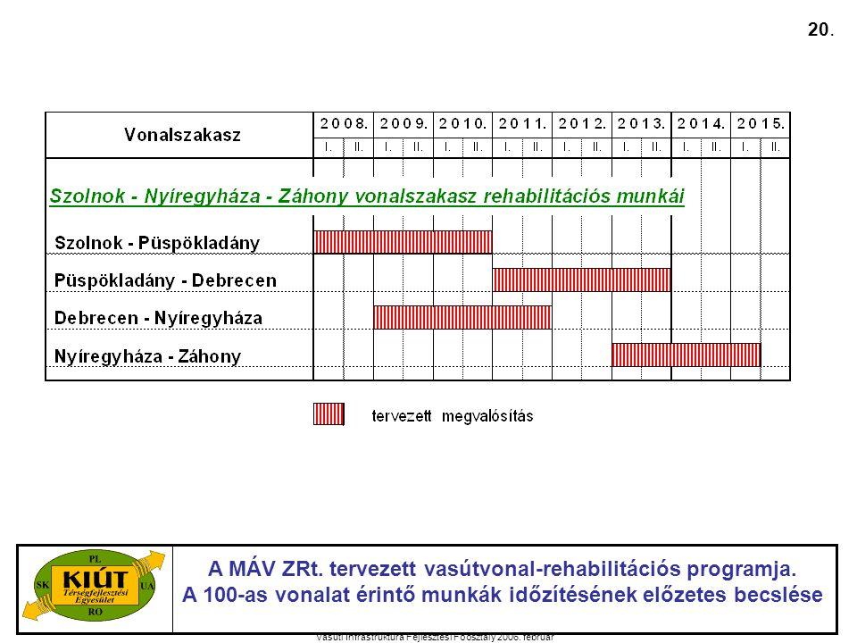 Vasúti Infrastruktúra Fejlesztési Főosztály 2006. február A MÁV ZRt.
