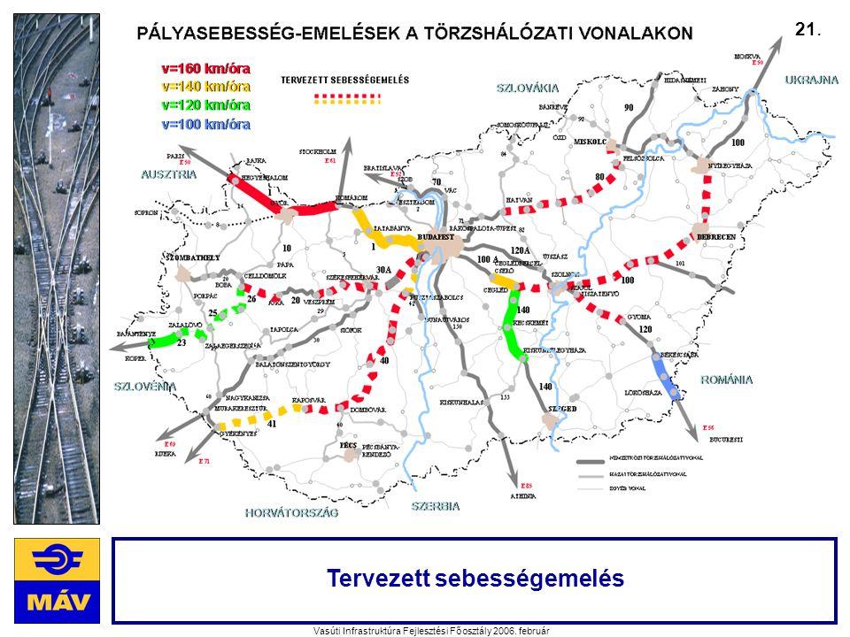 Vasúti Infrastruktúra Fejlesztési Főosztály 2006. február Tervezett sebességemelés 21.