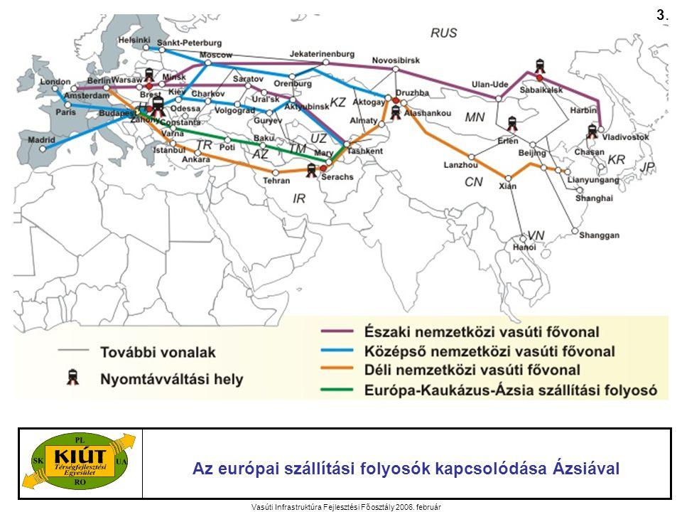 Vasúti Infrastruktúra Fejlesztési Főosztály 2006.február Vasúti fuvarpiaci áramlatok a IV.,V.