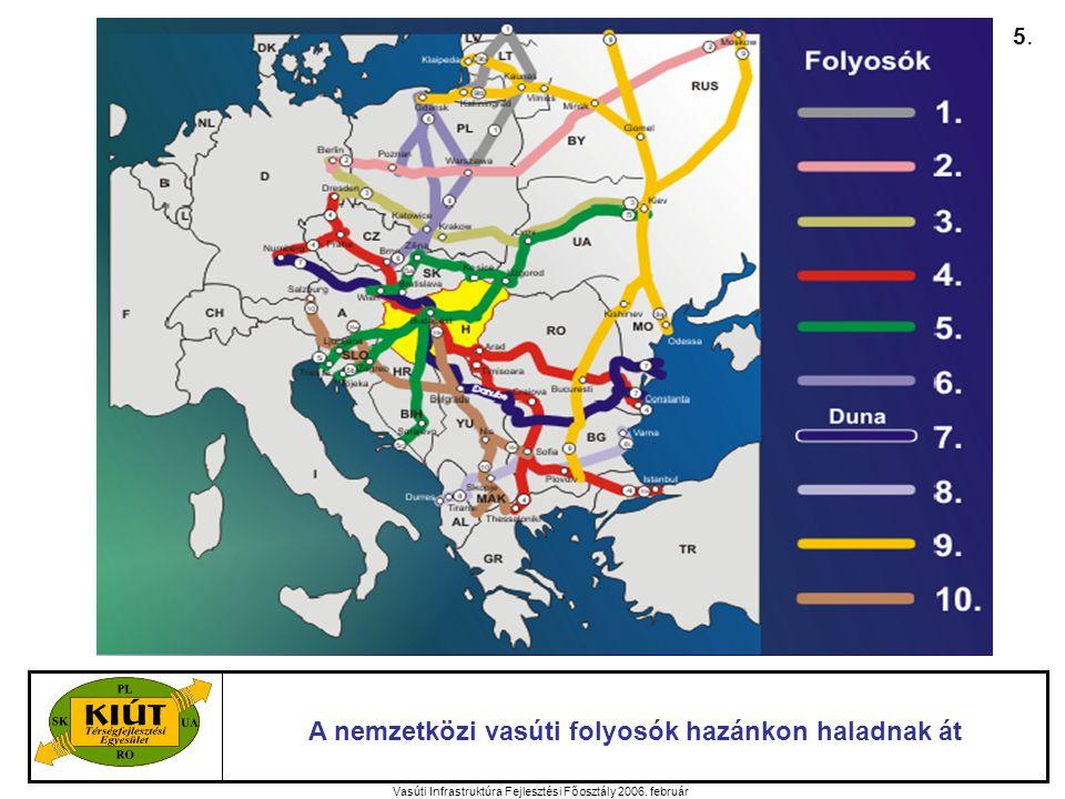 Vasúti Infrastruktúra Fejlesztési Főosztály 2006.február Az V.