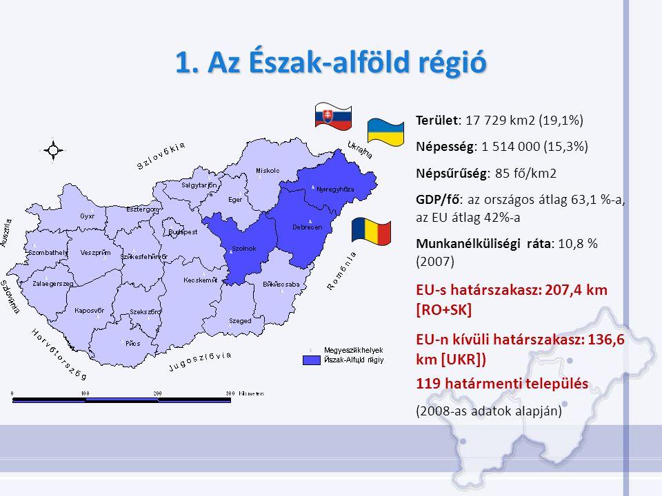 1. Az Észak-alföld régió Terület: 17 729 km2 (19,1%) Népesség: 1 514 000 (15,3%) Népsűrűség: 85 fő/km2 GDP/fő: az országos átlag 63,1 %-a, az EU átlag