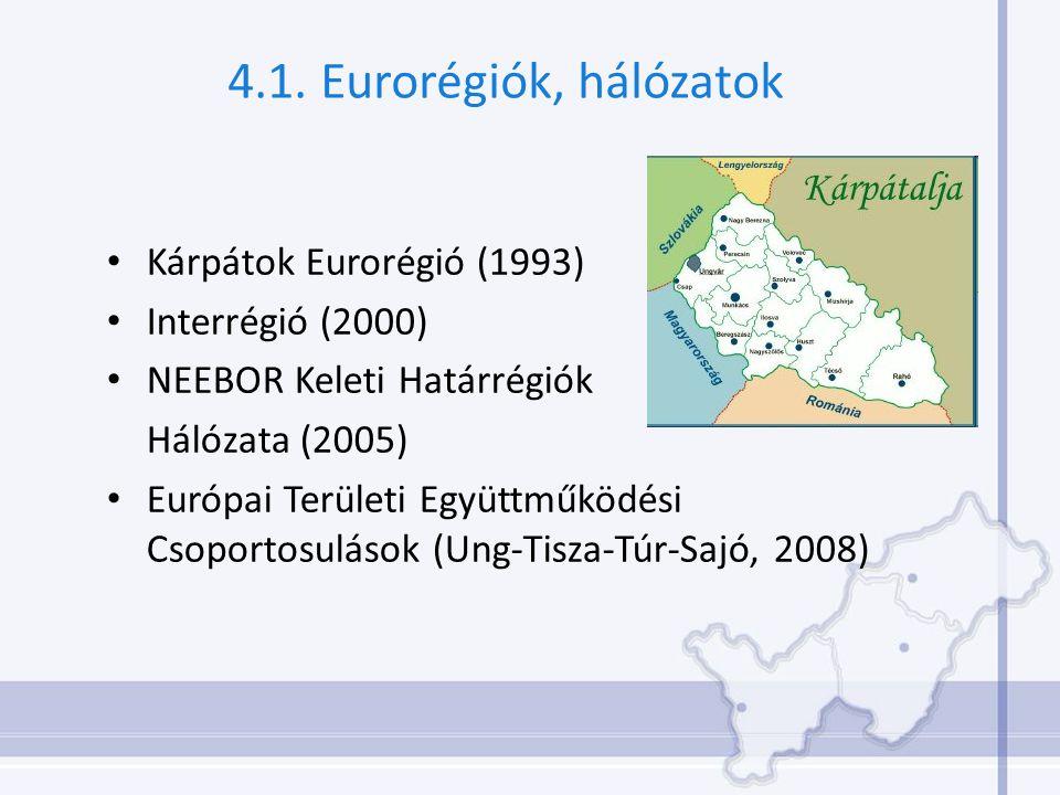 4.1. Eurorégiók, hálózatok Kárpátok Eurorégió (1993) Interrégió (2000) NEEBOR Keleti Határrégiók Hálózata (2005) Európai Területi Együttműködési Csopo