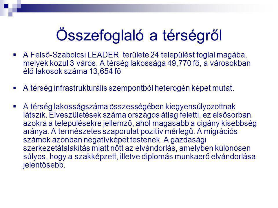 Összefoglaló a térségről  A Felső-Szabolcsi LEADER területe 24 települést foglal magába, melyek közül 3 város. A térség lakossága 49,770 fő, a városo