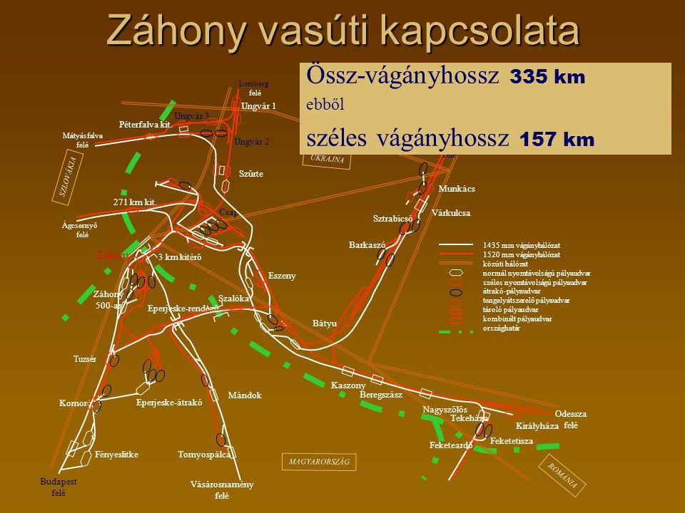 Záhony vasúti kapcsolata Össz-vágányhossz 335 km ebből széles vágányhossz 157 km