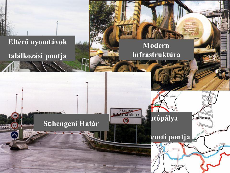 A Térség Stratégiai adottságai Eltérő nyomtávok találkozási pontja Modern Infrastruktúra M 3 autópálya Határkimeneti pontja S c hengeni Határ
