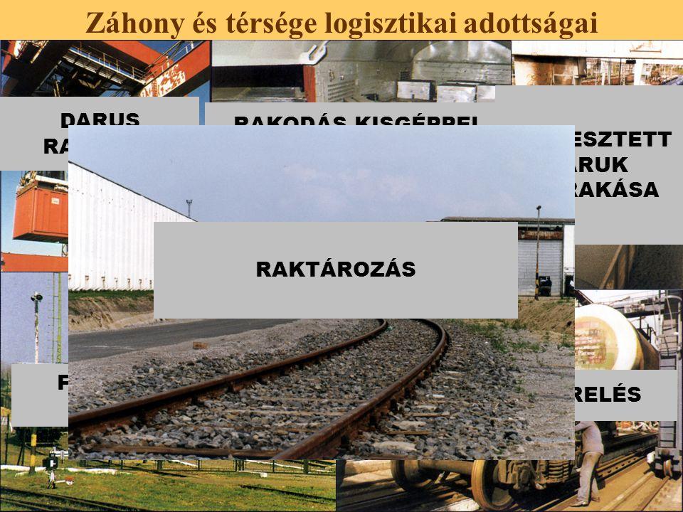 Záhony és térsége logisztikai adottságai ÖMLESZTETT ÁRUK ÁTRAKÁSA DARUS RAKODÁS RAKODÁS KISGÉPPEL FOLYÉKONY ÁRUK ÁTRAKÁSA TENGELYÁTSZERELÉS RAKTÁROZÁS