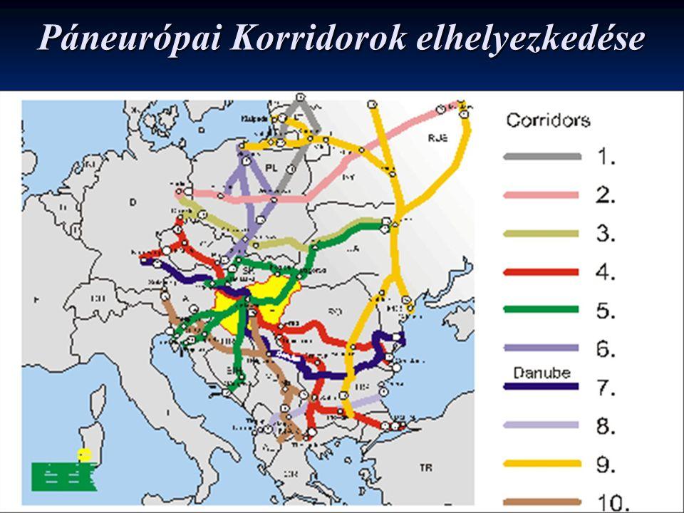 Az Összeurópai Közlekedési Rendszer