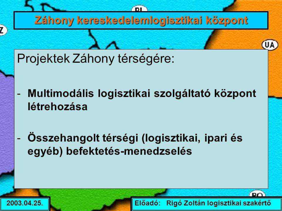 Előadó: Rigó Zoltán logisztikai szakértő2003.04.25. Projektek Záhony térségére: -Multimodális logisztikai szolgáltató központ létrehozása -Összehangol