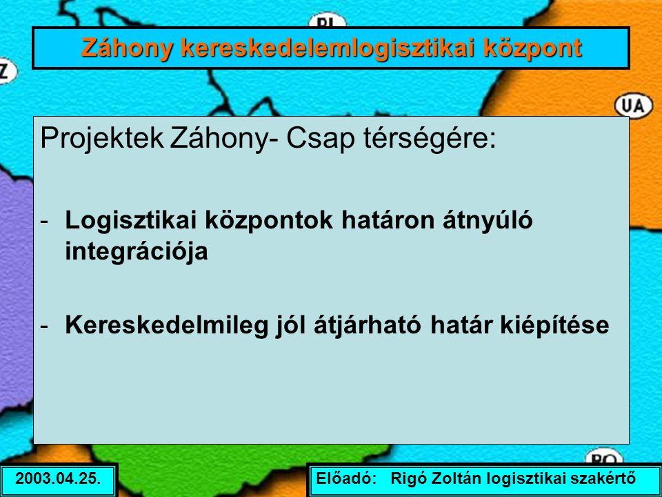 Előadó: Rigó Zoltán logisztikai szakértő2003.04.25. Projektek Záhony- Csap térségére: -Logisztikai központok határon átnyúló integrációja -Kereskedelm
