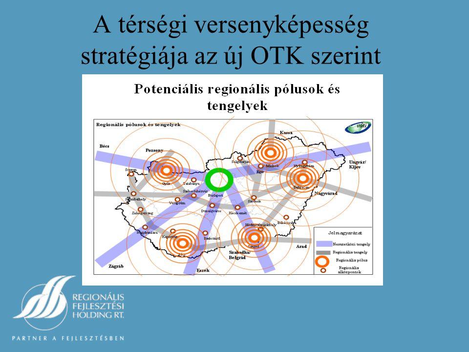 A térségi versenyképesség stratégiája az új OTK szerint