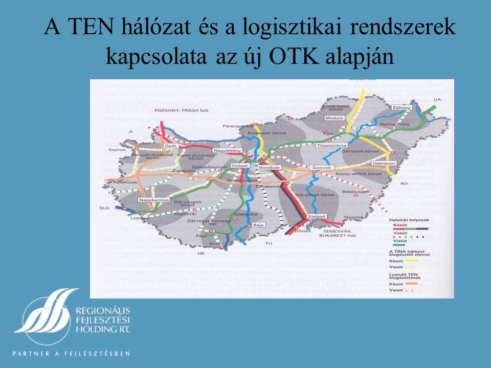 A TEN hálózat és a logisztikai rendszerek kapcsolata az új OTK alapján