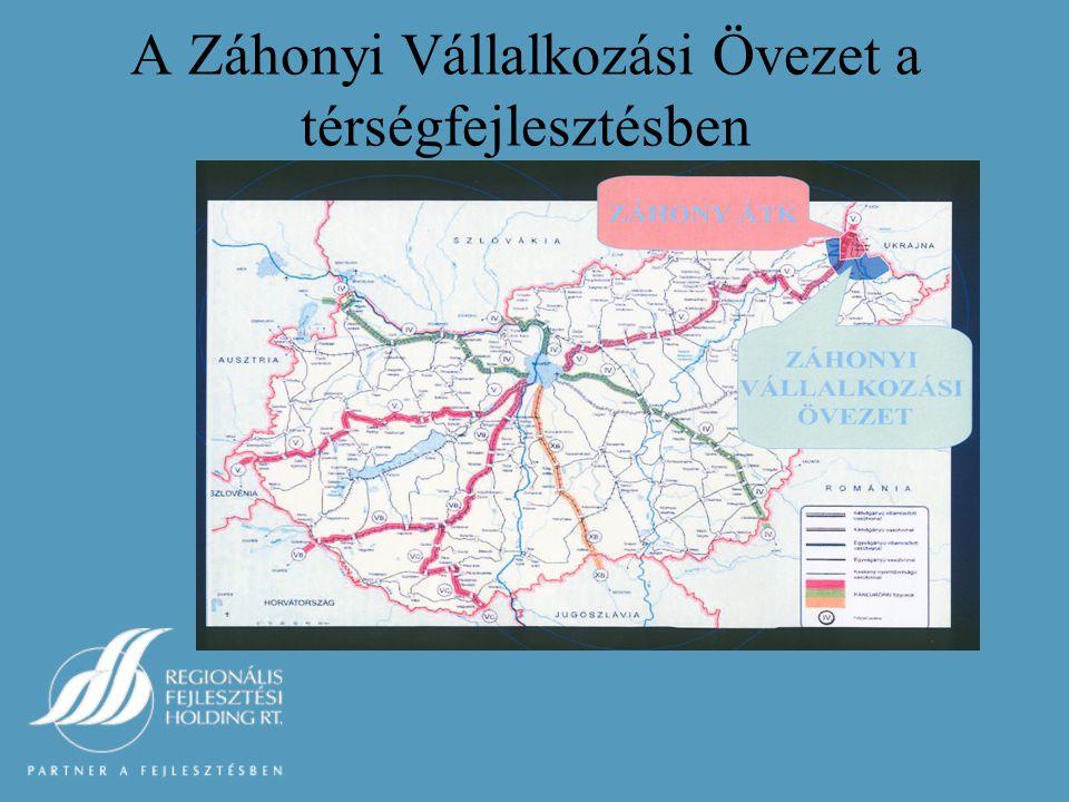 A Záhonyi Vállalkozási Övezet a térségfejlesztésben