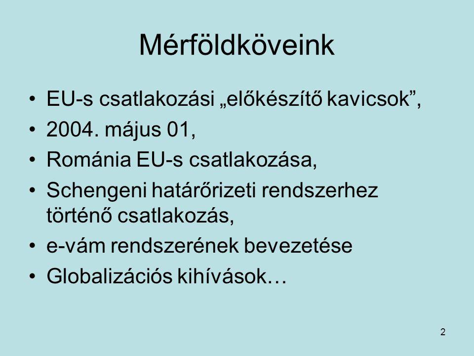 3 A Közösségi vámrendszer alkalmazásának legfőbb hatásai Egységes vámterhelés a közösség valamennyi tagállamában, mely fokozza a belső versenyt, Egységes korlátozó, tiltó (védelmi) rendszer, mely az nemzetközi érdekérvényesítő képességünk próbája, Az érintett szolgáltatók versenyképességét alapvetően meghatározza a hazai jogi környezet, azaz létkérdés a jó hazai, illetve helyi szakmapolitikai koncepció, Versenyeznek a nemzeti vámszolgálatok is, mely új kihívás a magyar közigazgatásban.
