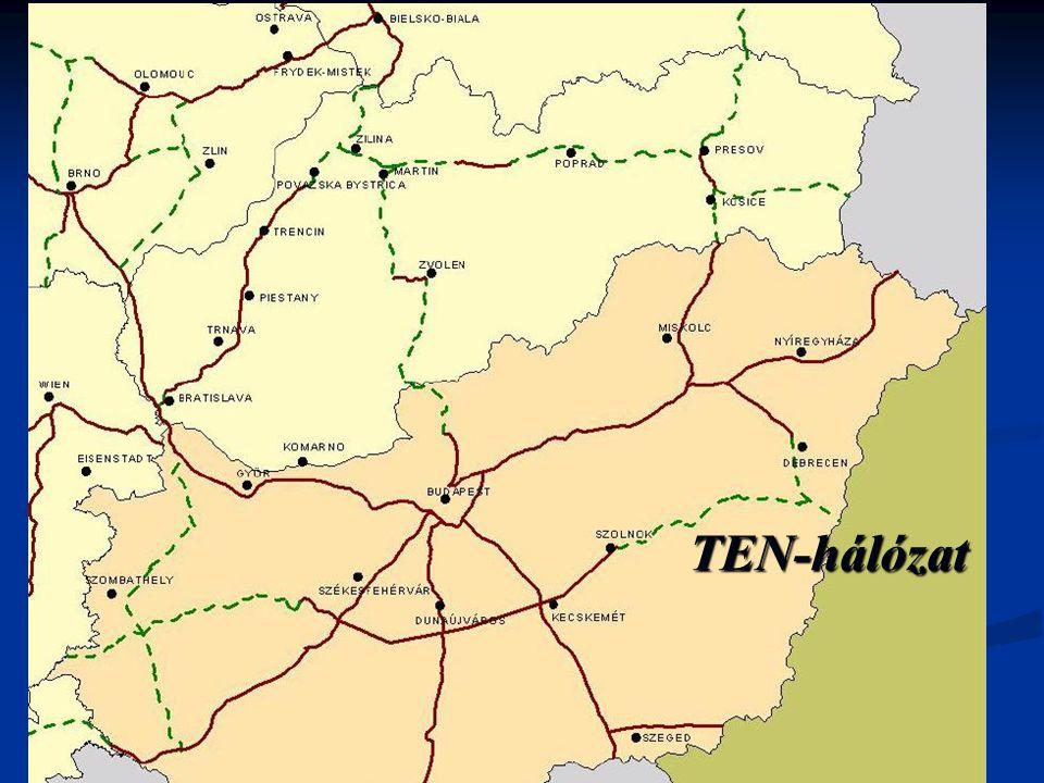 TEN-hálózat