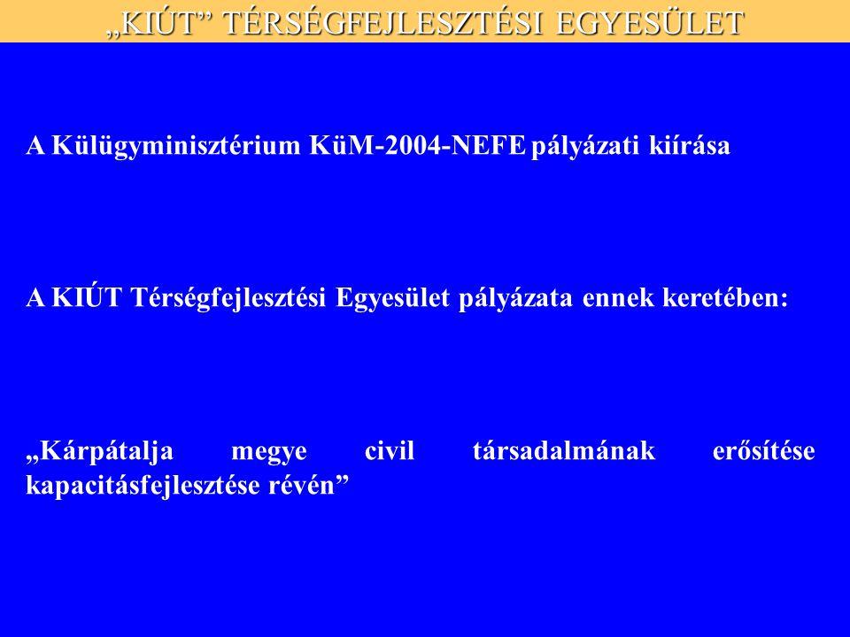 """A Külügyminisztérium KüM-2004-NEFE pályázati kiírása A KIÚT Térségfejlesztési Egyesület pályázata ennek keretében: """"Kárpátalja megye civil társadalmának erősítése kapacitásfejlesztése révén """"KIÚT TÉRSÉGFEJLESZTÉSI EGYESÜLET"""