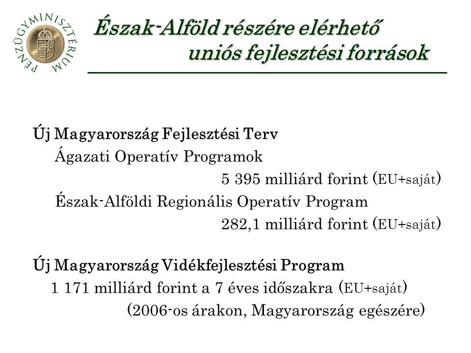 Észak-Alföld részére elérhető uniós fejlesztési források Új Magyarország Fejlesztési Terv Ágazati Operatív Programok 5 395 milliárd forint ( EU+saját ) Észak-Alföldi Regionális Operatív Program 282,1 milliárd forint ( EU+saját ) Új Magyarország Vidékfejlesztési Program 1 171 milliárd forint a 7 éves időszakra ( EU+saját ) (2006-os árakon, Magyarország egészére)