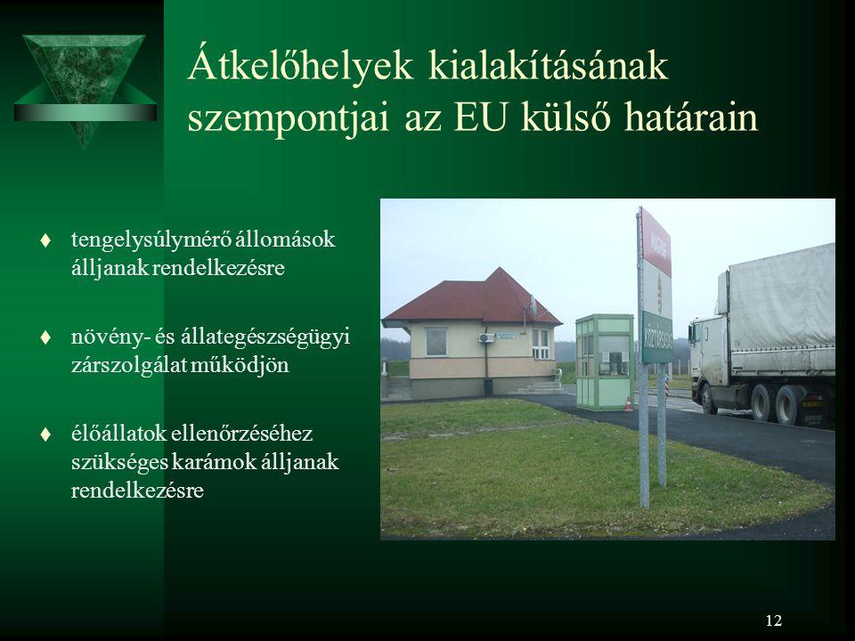 12 Átkelőhelyek kialakításának szempontjai az EU külső határain t tengelysúlymérő állomások álljanak rendelkezésre t növény- és állategészségügyi zárs