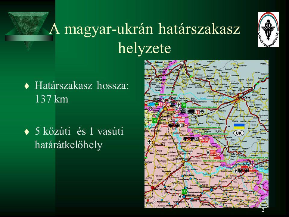 2 t Határszakasz hossza: 137 km t 5 közúti és 1 vasúti határátkelőhely A magyar-ukrán határszakasz helyzete
