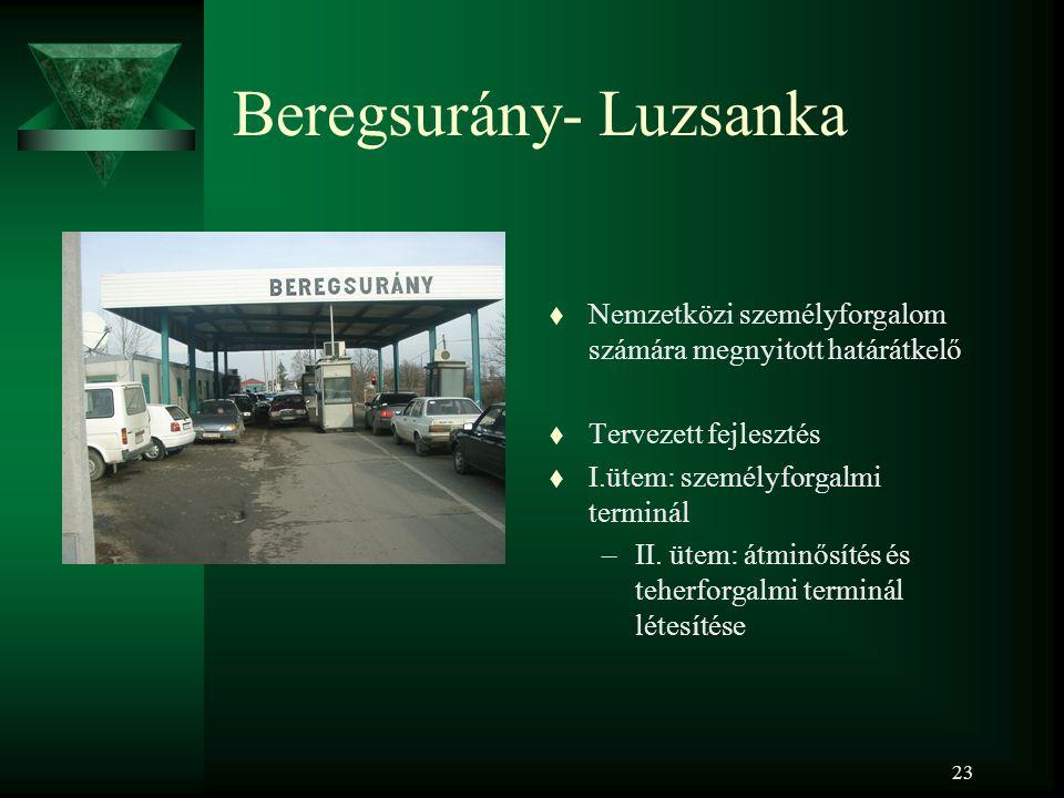 23 Beregsurány- Luzsanka t Nemzetközi személyforgalom számára megnyitott határátkelő t Tervezett fejlesztés t I.ütem: személyforgalmi terminál –II. üt