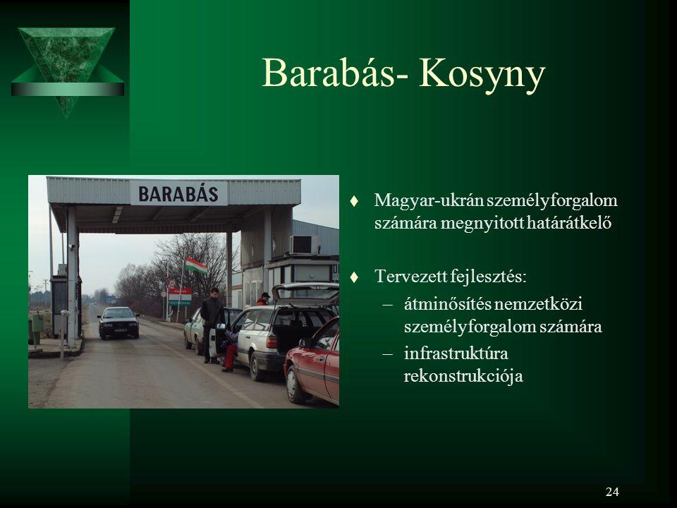 24 Barabás- Kosyny t Magyar-ukrán személyforgalom számára megnyitott határátkelő t Tervezett fejlesztés: –átminősítés nemzetközi személyforgalom számá