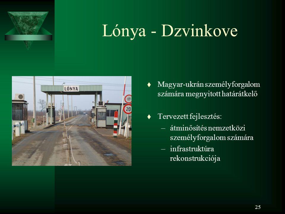25 Lónya - Dzvinkove t Magyar-ukrán személyforgalom számára megnyitott határátkelő t Tervezett fejlesztés: –átminősítés nemzetközi személyforgalom szá