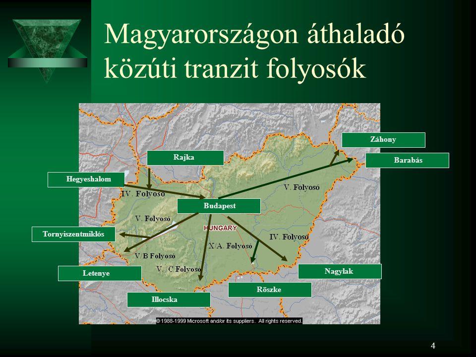 25 Lónya - Dzvinkove t Magyar-ukrán személyforgalom számára megnyitott határátkelő t Tervezett fejlesztés: –átminősítés nemzetközi személyforgalom számára –infrastruktúra rekonstrukciója