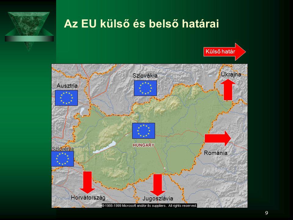 9 Szlovákia Ukrajna Románia Jugoszlávia Horvátország Szlovénia Külső határ Ausztria Az EU külső és belső határai